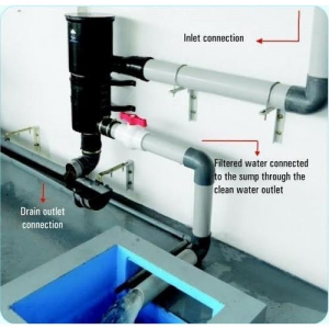 Rooftop Rainwater Harvesting System - Jaival Water Management